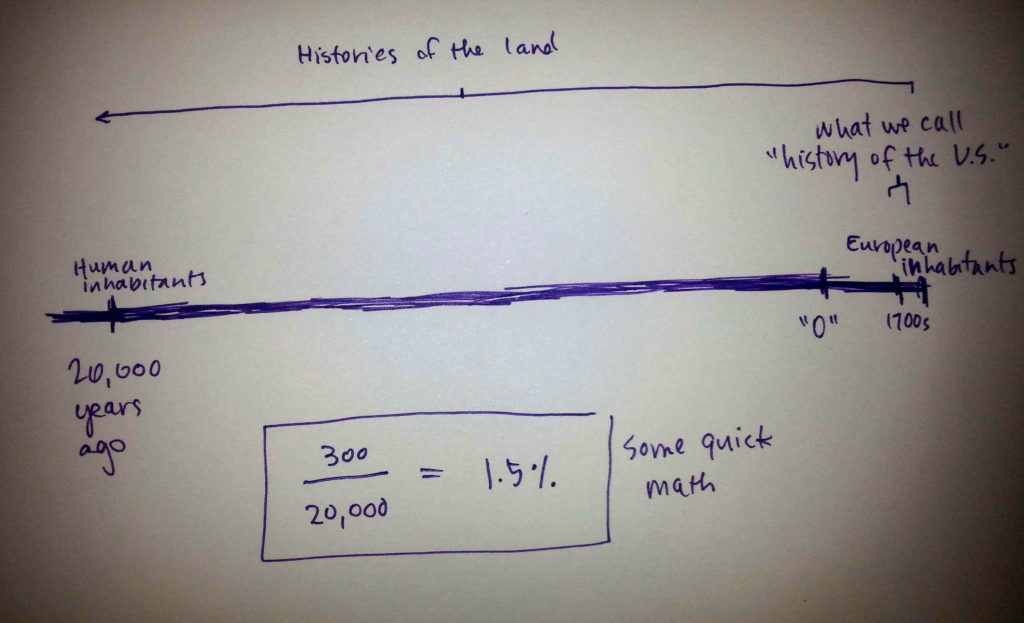 histories-of-the-land